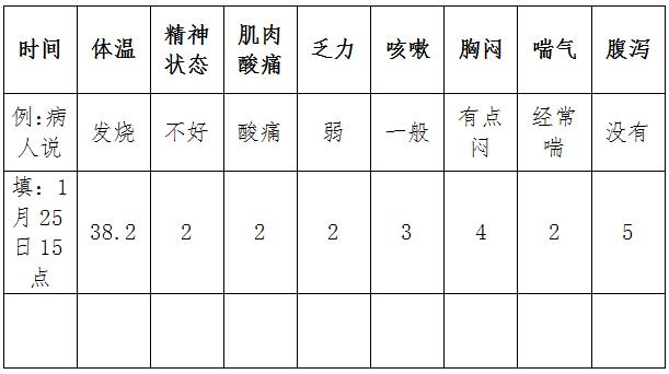 咸宁市新型冠状病毒肺炎密切接触